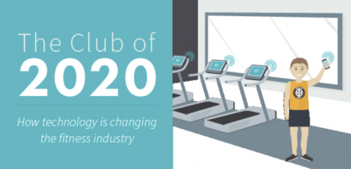 Technology to shape the fitness club of 2020