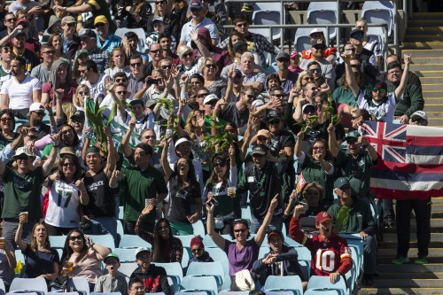 Major sporting events driving millions of visits to Sydney