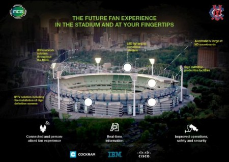 MCG offers world-class connectivity to AFL fans