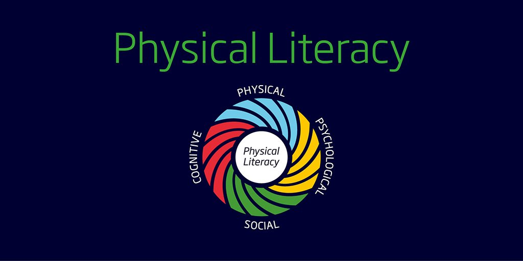 Physical literacy moves towards a national standard