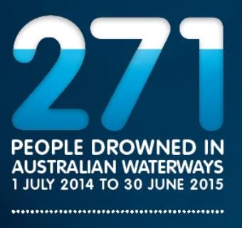 Drownings highlight need to take more care around water