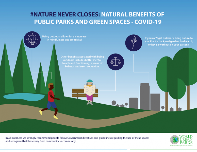 World Urban Parks emphasises that 'Nature Never Closes'