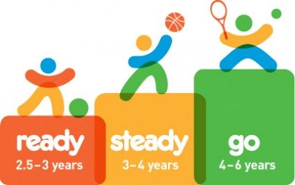 Adelaide-based Ready Steady Go Kids takes children's fitness to the world