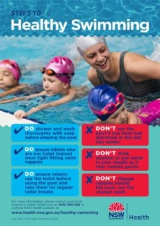 Nsw Health Releases New Resources In Clean Pools For